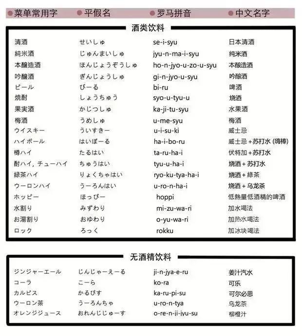 """实用丨日本居酒屋全攻略,给第一次体验""""日本夜生活""""的你"""