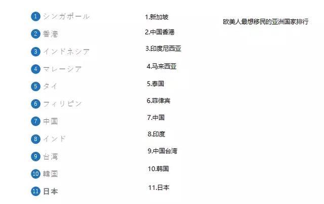 """在""""最想移民国家排名""""中垫底的日本,靠什么吓跑了老外们?"""