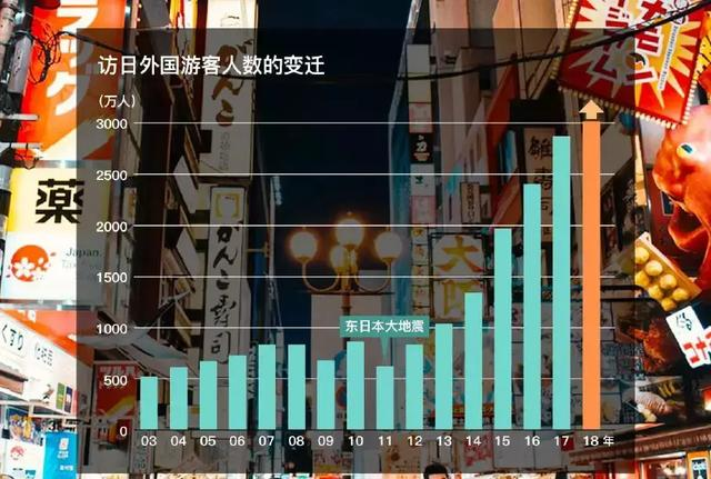 中国人投资日本大阪的热潮正在掀起