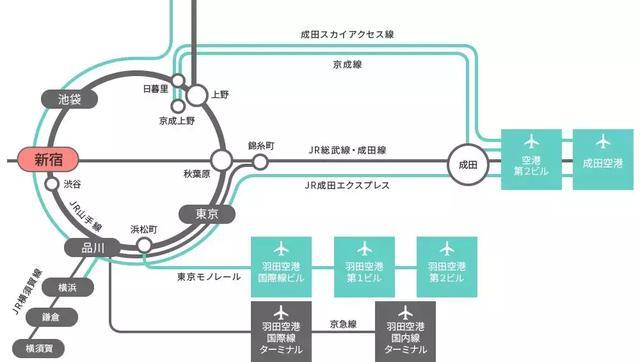 东京23区特辑 | 日本最著名的繁华商业区——新宿区