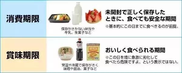留学生如何在日本省钱,一个方式就可以完美解决