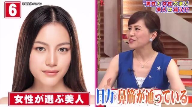 日综调查:女性和男性判断帅哥的差别有多大?!看完我又惊了