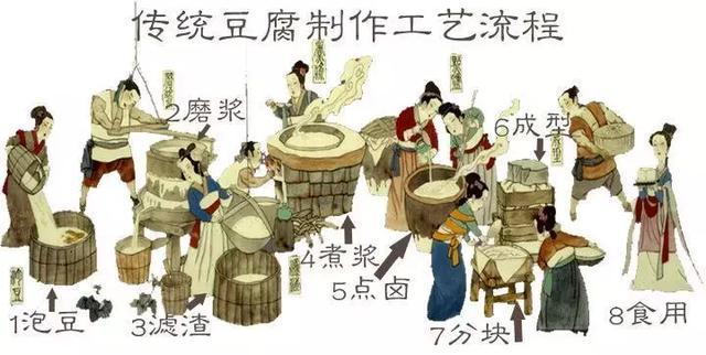 """""""日本豆腐""""不是豆腐?日本的""""真假豆腐""""都有哪些?"""