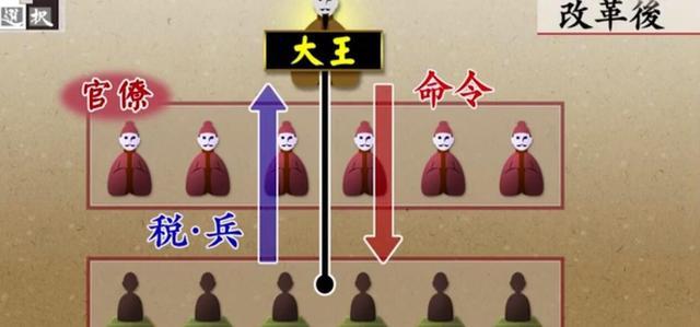 """日本的""""关白""""和""""征夷大将军""""到底哪个官位等级更高?"""