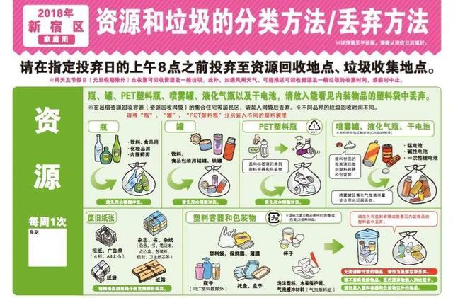为什么日本会成为世界上垃圾分类最严格的国家?