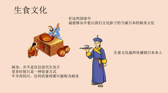 日本为何有中华古文化的影子?解读相扑、和服文化的千年演变