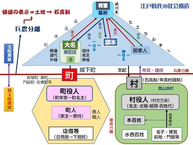 日本货币史:德川三货制的变迁与终结