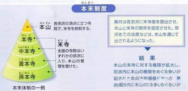 """日本人的观念:浅谈本末制度与寺檀制度对日本人""""家""""意识的影响"""
