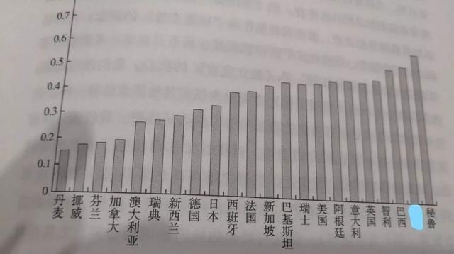 主动刺破楼市破灭,经济停滞30年,日本真的阶层固化了吗