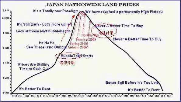 """被误读的""""广场协议"""":日本是如何把自己玩死的?"""