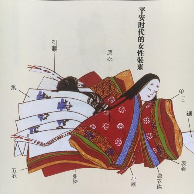 《日本历史风俗图录》:古代的日本人都是怎么生活的?