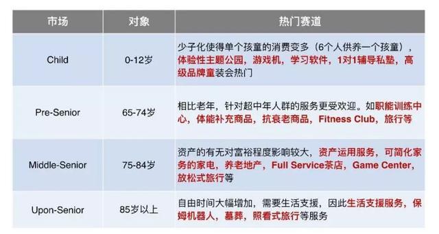 日本消费社会演变史——窥见未来 20 年的中国
