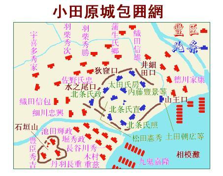 小田原围城